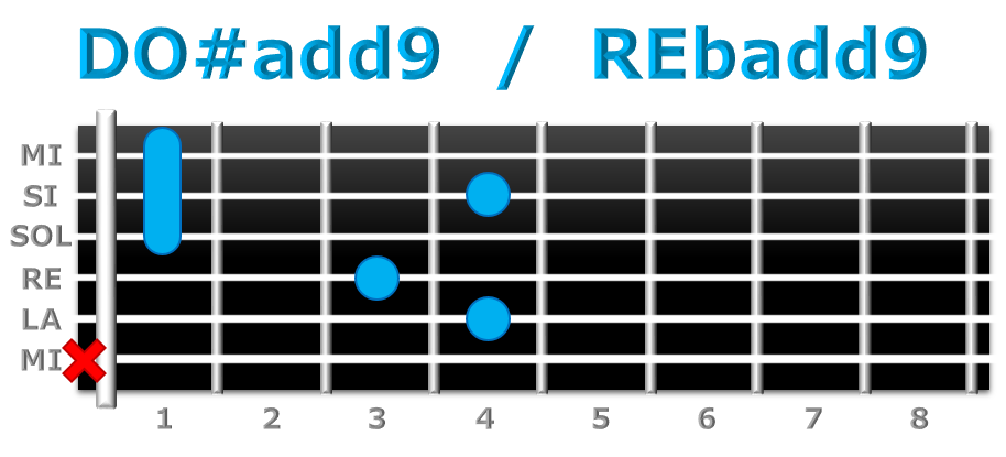 DO#add9 guitarra