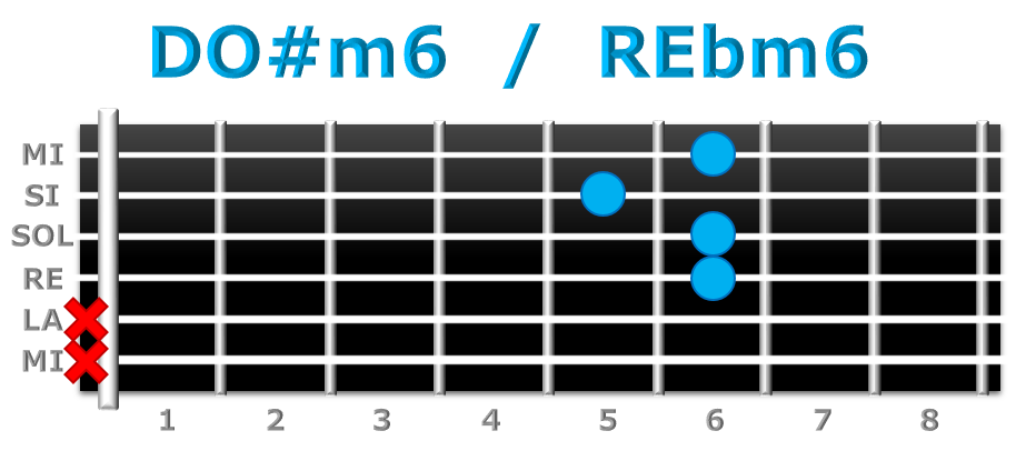 DO#m6 guitarra