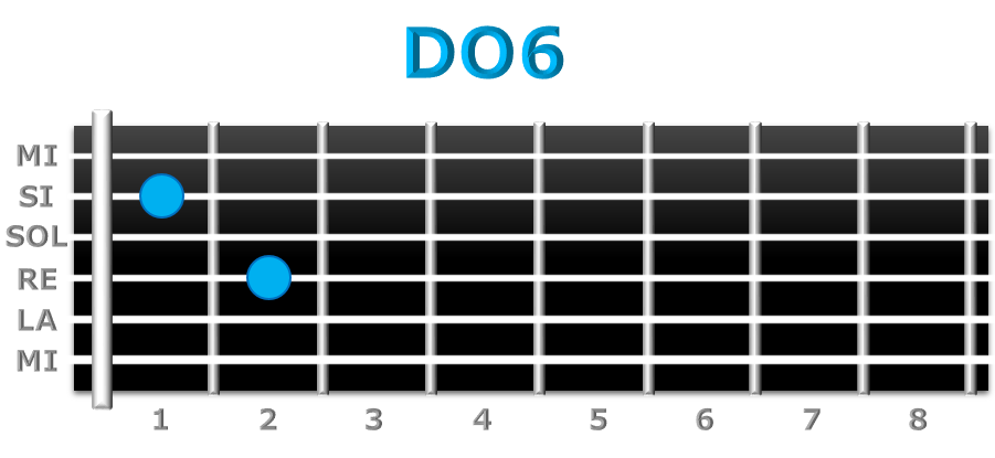 DO6 guitarra