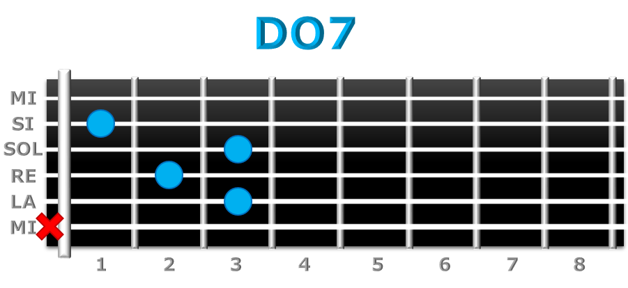 DO7 guitarra