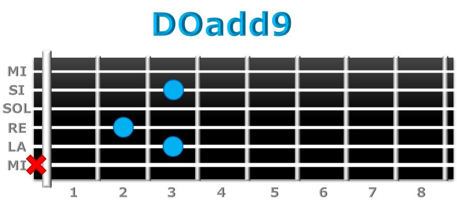 DOadd9 guitarra