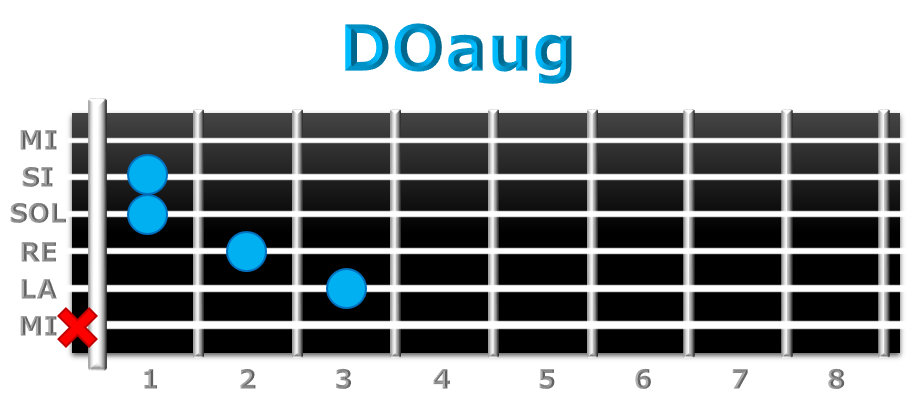 DOaug guitarra