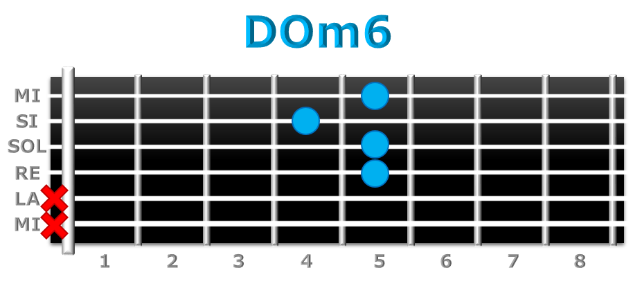 DOm6 guitarra