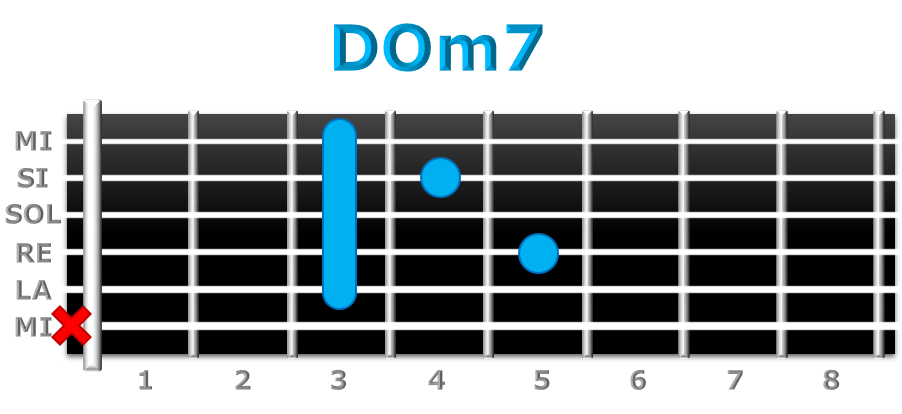DOm7 guitarra