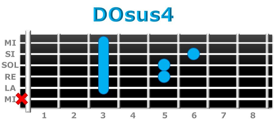 DOsus4 guitarra