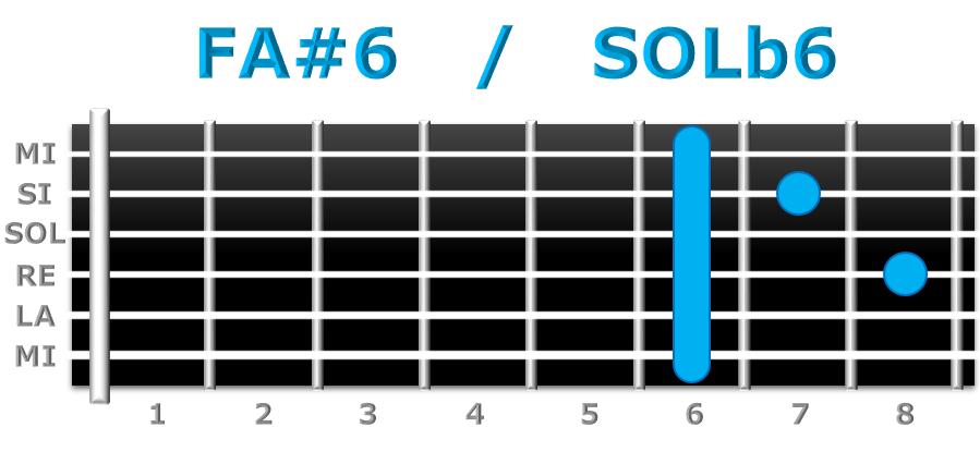 FA#6 guitarra