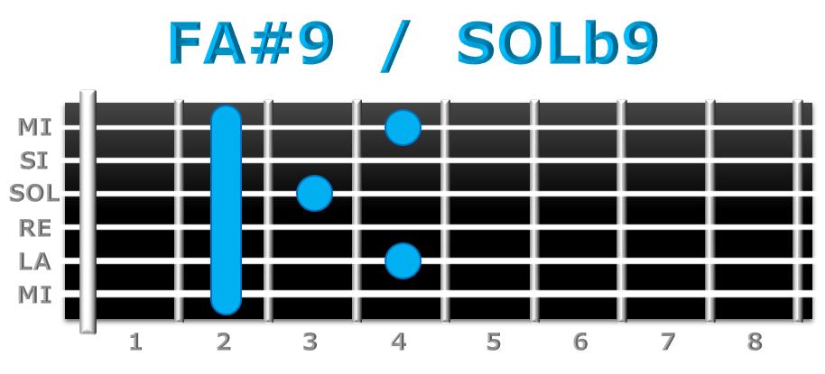 FA#9 guitarra