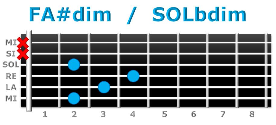 FA#dim guitarra