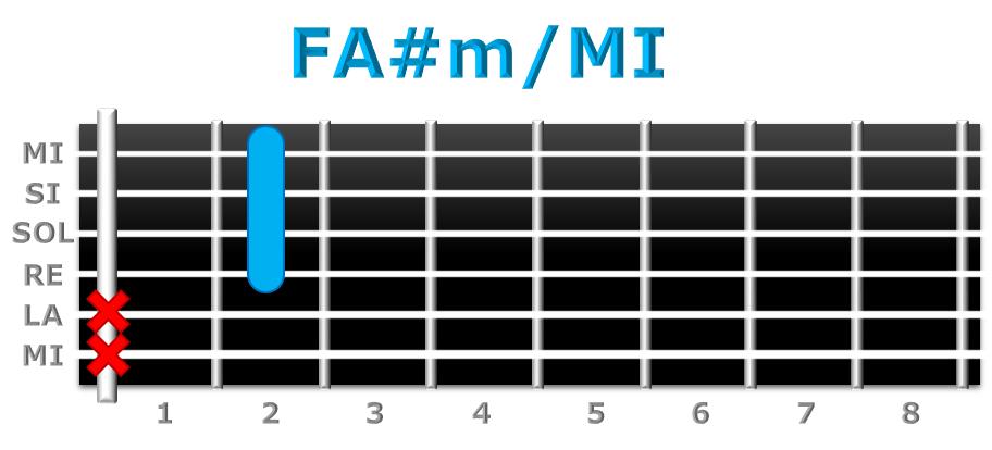 FA#-MI guitarra