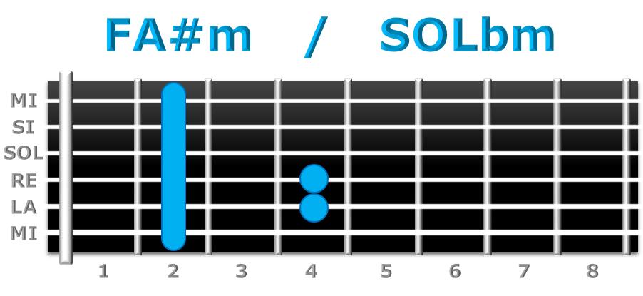 FA#m guitarra