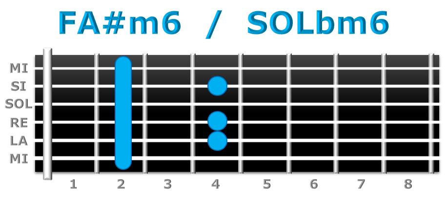 FA#m6 guitarra
