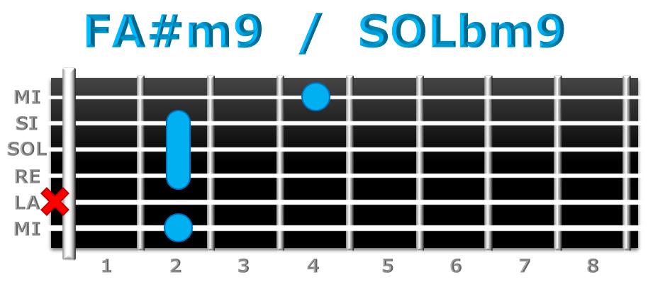 FA#m9 guitarra