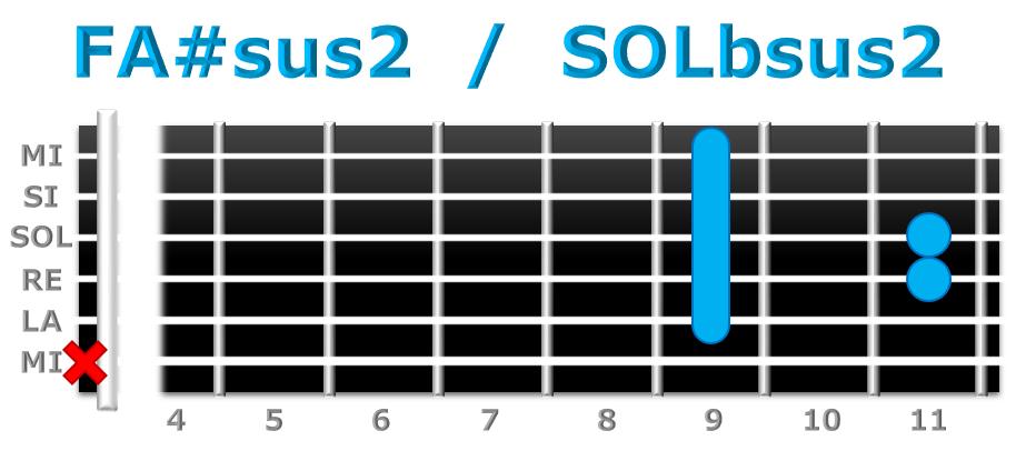 FA#sus2 guitarra