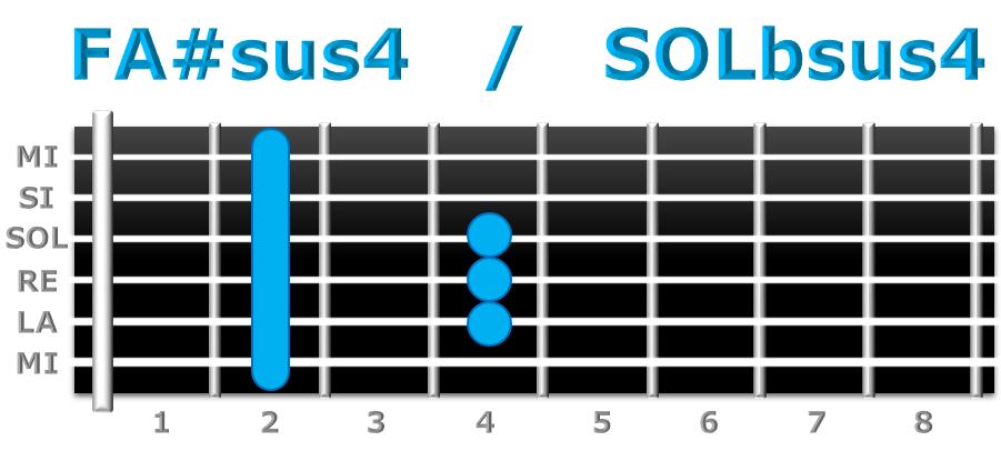 FA#sus4 guitarra