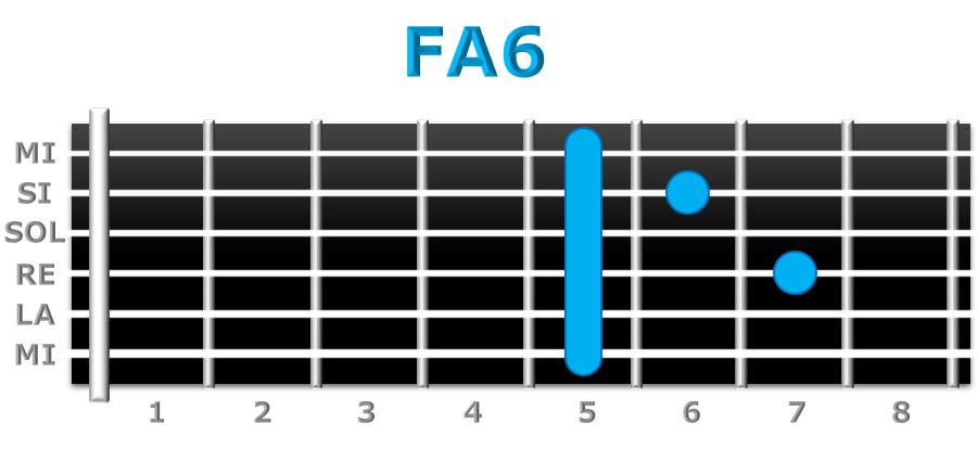 FA6 guitarra