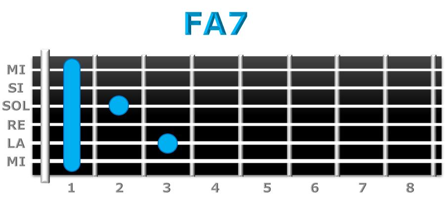 FA7 guitarra