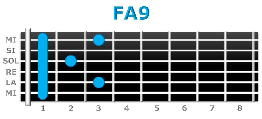 FA9 guitarra