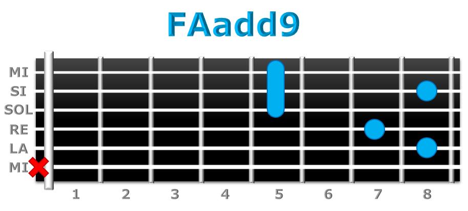 FAadd9 guitarra