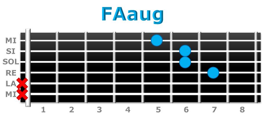 FAaug guitarra