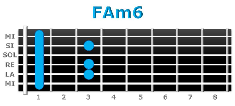 FAm6 guitarra