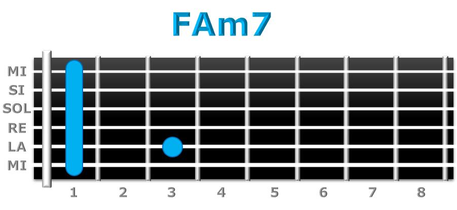 FAm7 guitarra
