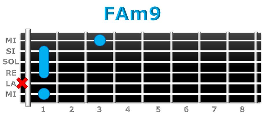 FAm9 guitarra