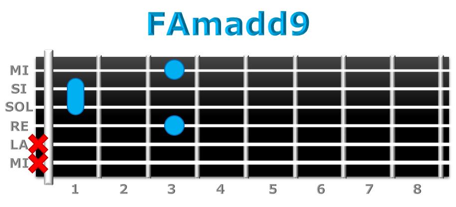 FAmadd9 guitarra
