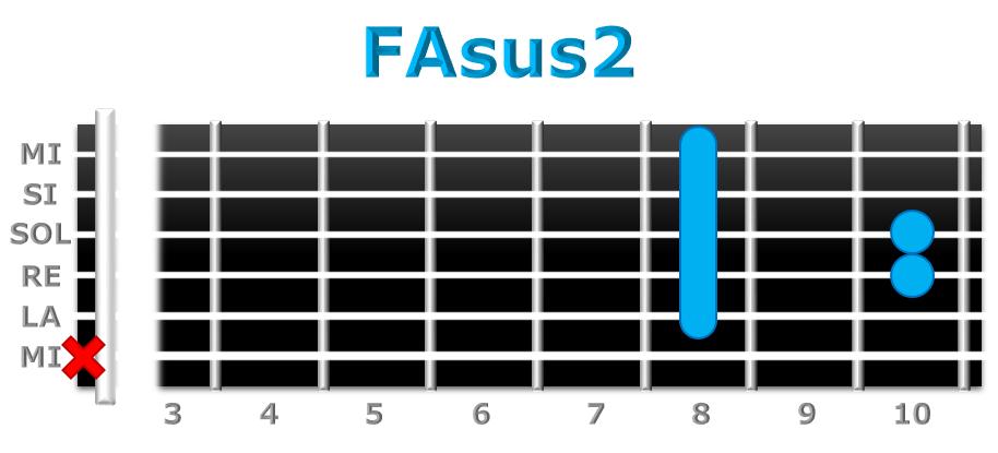 FAsus2 guitarra