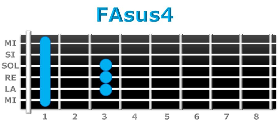 FAsus4 guitarra