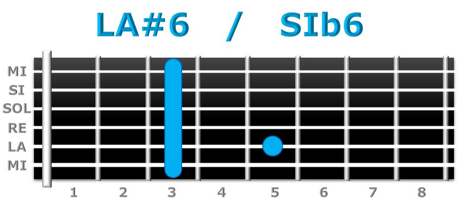 LA#6 guitarra