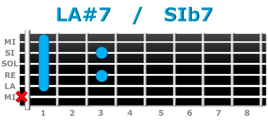 LA#7 guitarra
