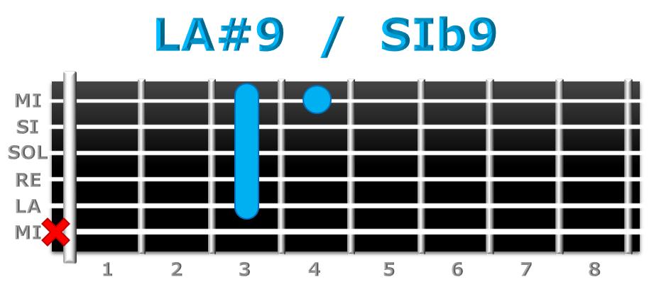 LA#9 guitarra