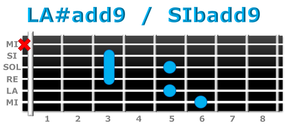 LA#add9 guitarra