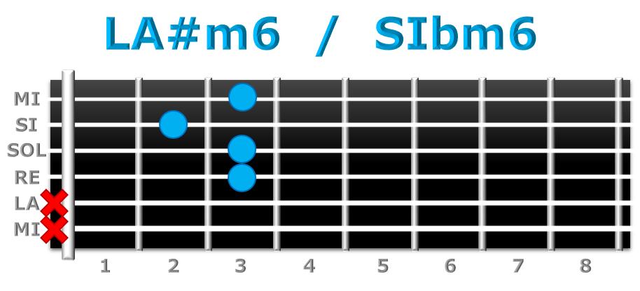 LA#m6 guitarra