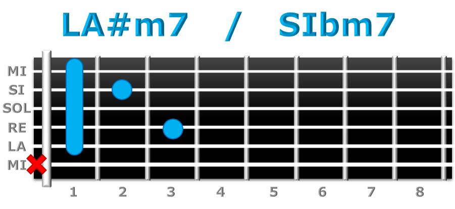 LA#m7 guitarra