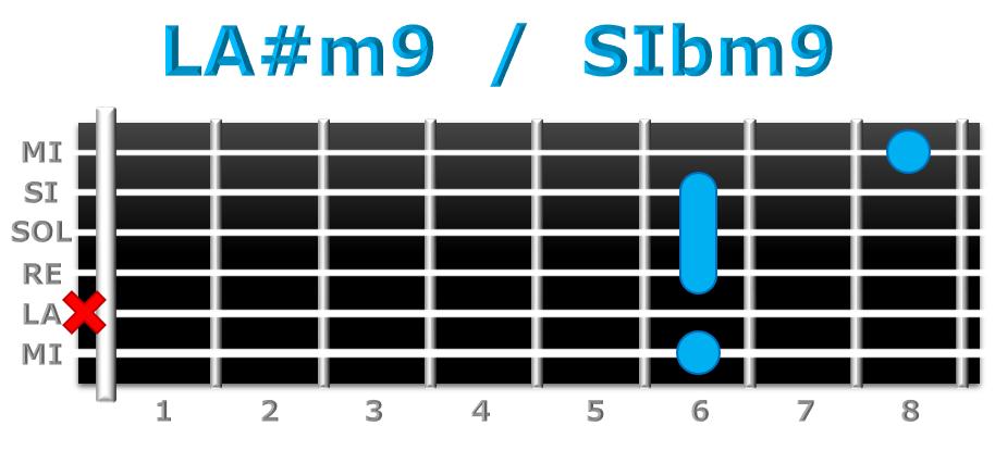 LA#m9 guitarra