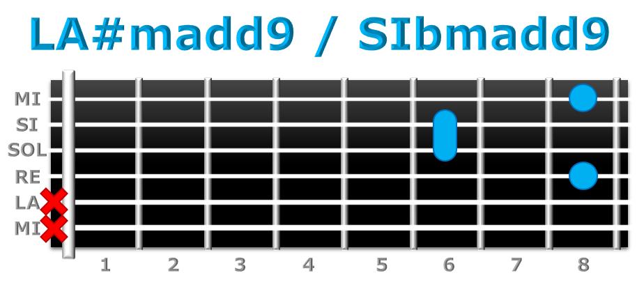 LA#madd9 guitarra