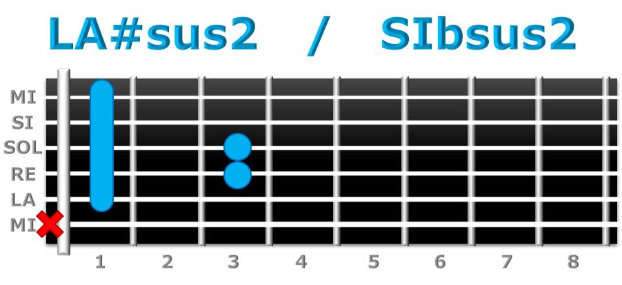 LA#sus2 guitarra