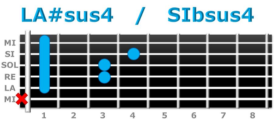 LA#sus4 guitarra