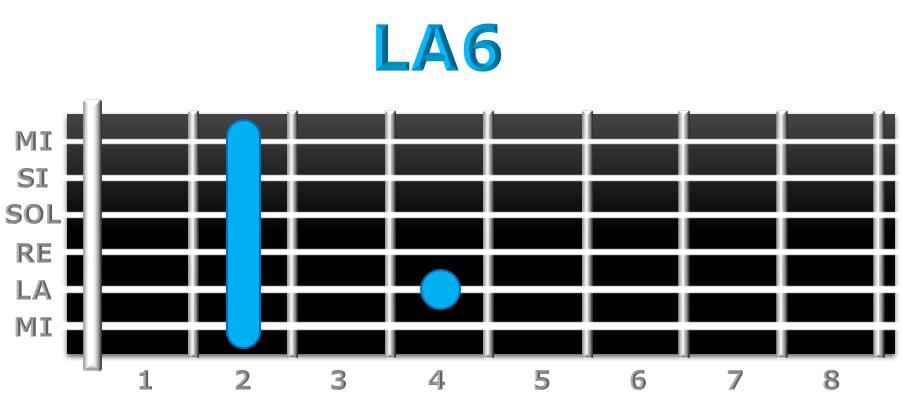 LA6 guitarra