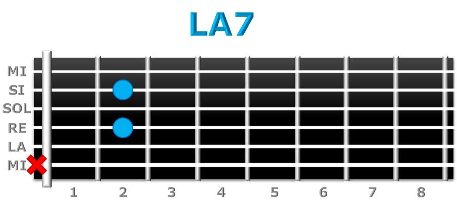 LA7 guitarra