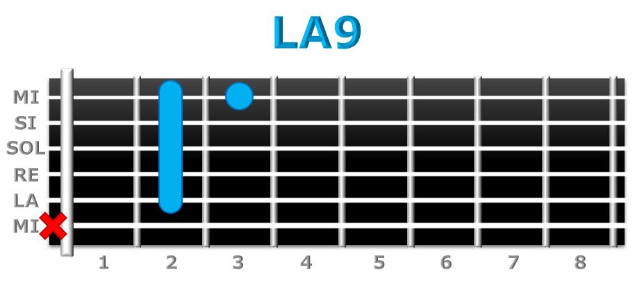 LA9 guitarra
