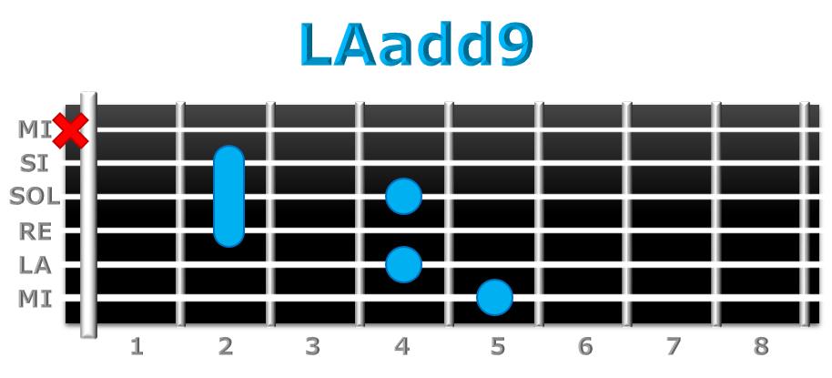 LAadd9 guitarra