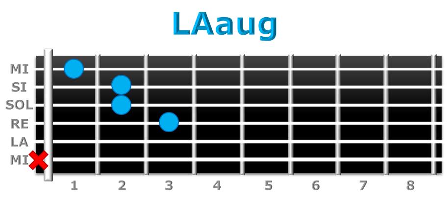 LAaug guitarra