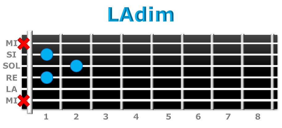 LAdim guitarra