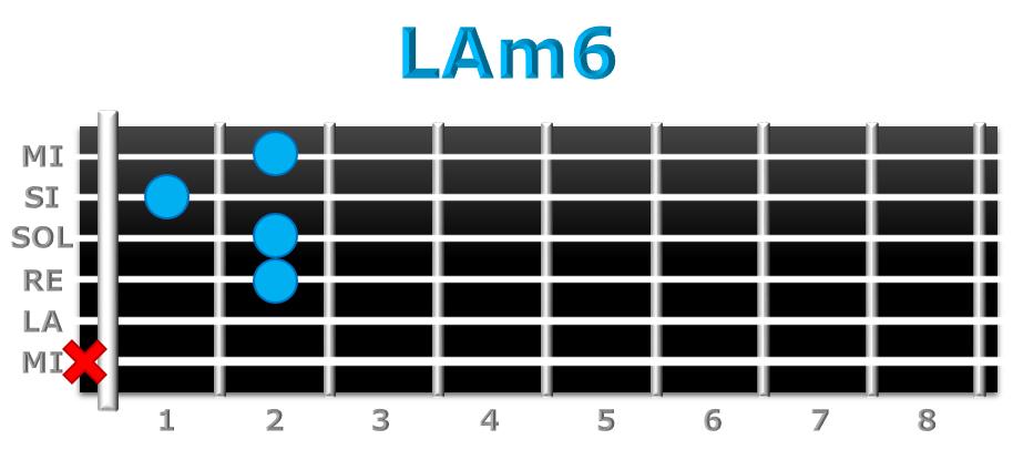 LAm6 guitarra