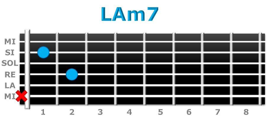 LAm7 guitarra