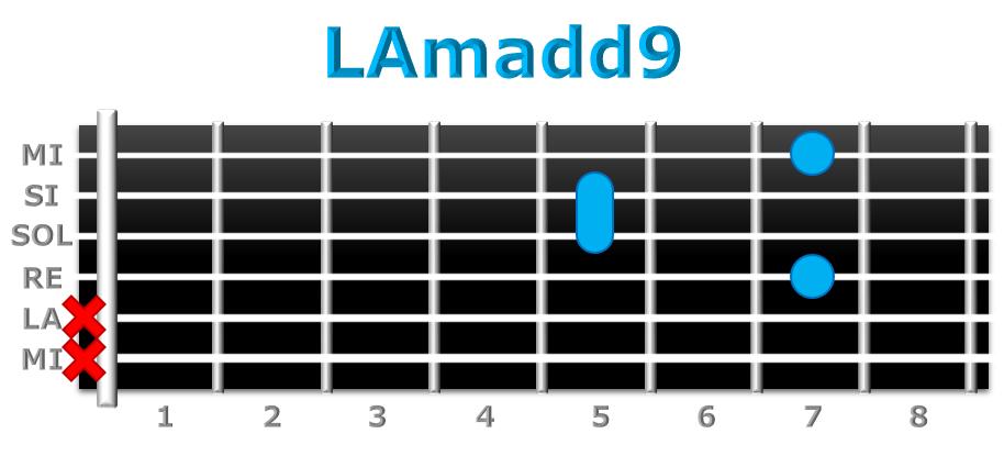 LAmadd9 guitarra
