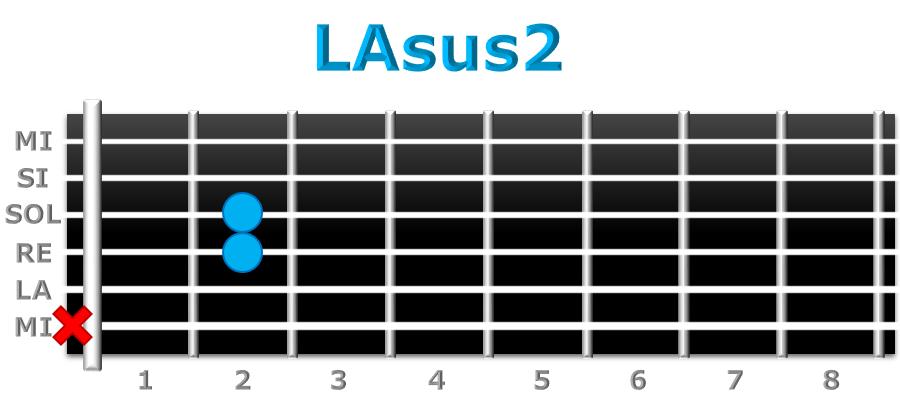 LAsus2 guitarra