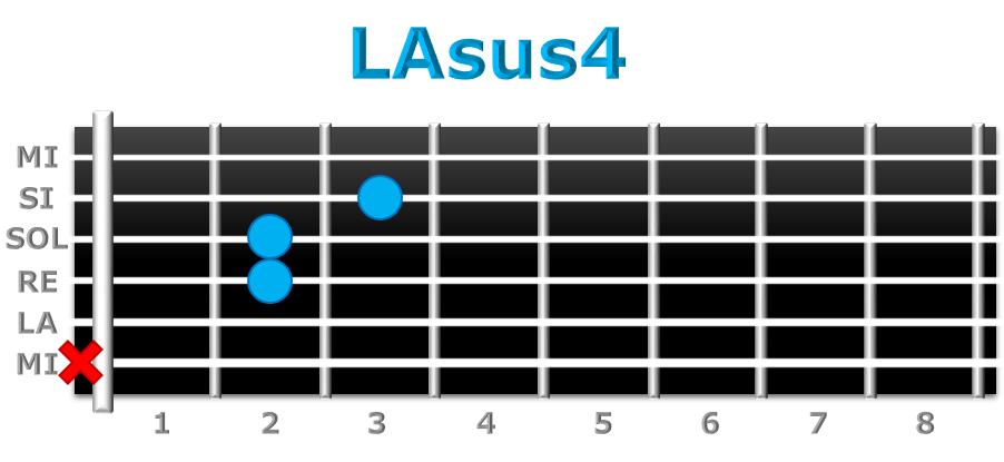 LAsus4 guitarra